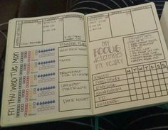 Bullet Journal Weekly Layout to track the 21 Day Fix.