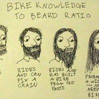 Beard To Bike Knowledge Ratio