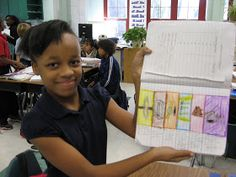 Science Notebooking: Student Choice