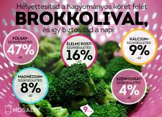Van, aki egyenesen ezt állítja a brokkoliról. Healthy Drinks, Healthy Cooking, Healthy Tips, Healthy Recipes, Eating Well, Clean Eating, Smoothie Fruit, Fun Facts, Healthy Lifestyle
