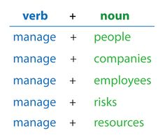 Learning vocabulary   Coursera