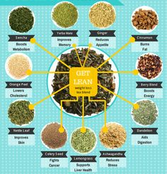 Get lean! tea benefits! >> #brazilianslimmingtea #brazilianbelle #getlean #getfit #fitness #enthusiast #eatclean #teatime #tealife #lovetea #cupoftea #braziliantea #detoxtea #benefits #fitnessmotivation #eatgreen #getfit #motivation #facts