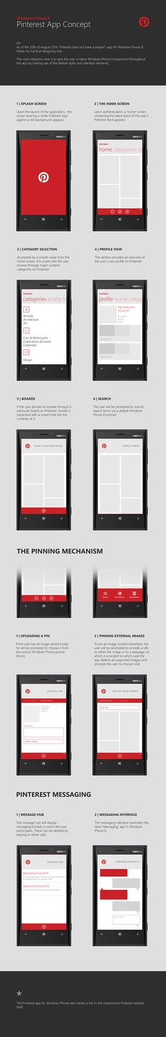 Concept UI for a Pinterest App running on the Windows Phone 8 platform. The font used throughout this concept is Segoe WP by Microsoft (http://www.microsoft.com/typography/fonts/family.aspx?FID=331)