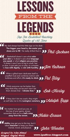 The most successful basketball coaches in history did more than just run the right drills or call the right plays. Let see their lessons in the form of quotes.    http://ipadfour.blogspot.com/2012/10/quotes-by-legends.html