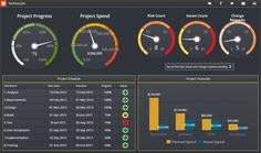 Cloud Based Project Management Dashboard Software