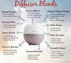 """These are new blends to try - I'm diffusing """"After the Rain"""" as I type, and it's awesome!  Smells like it just rained!"""