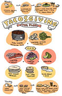 Tacosgiving!