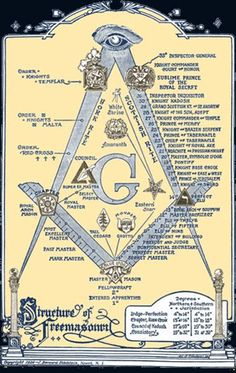 Masonic degrees #freemasonry