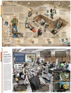 Archeology – Everton Prudêncio