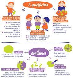Actualité de l'Education dans le primaire et le secondaire
