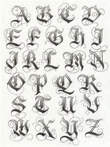 S Alphabet Tattoos For Men On Hand ... 21 more tattoo letters tattoo ideas alphabet tattoo art tattoo tattoo