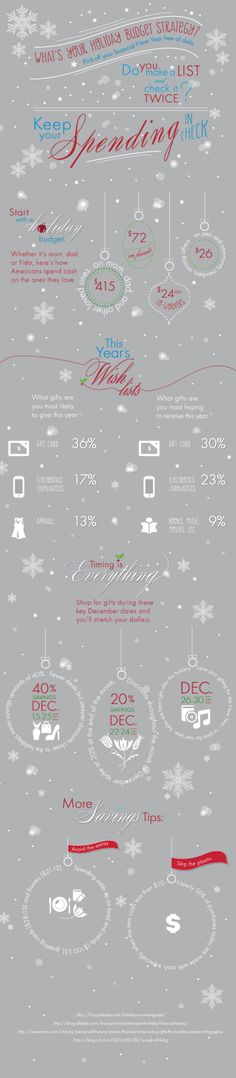 Keep Your Holiday Spending In Check With A Simple Strategy [INFOGRAPHIC]