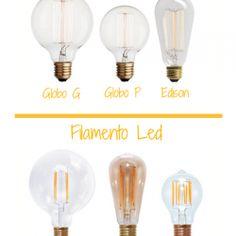 Semme El Bulbo de Edison del Vintage Bulbo de filamento E27 40W 220V calienta la Bombilla de filamento Blanca para la iluminaci/ón de la Barra del caf/é del Restaurante
