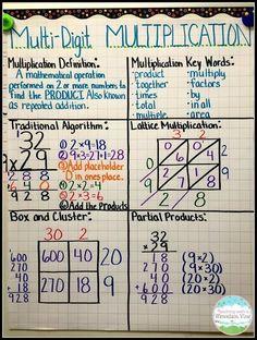 Multi-Digit Multiplication Anchor Chart Multiplication Anchor Charts, Lattice Multiplication, Standard Algorithm Multiplication, Multiplication Properties, 4th Grade Multiplication, Multiplication Activities, Math Anchor Charts, Fractions, Multiplication Bulletin Board