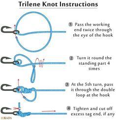 Tying a Trilene Knot