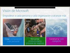 Partner Connect Comercial - Windows 10 - Crezca su negocio