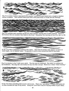 How To Draw Water With Pencil Step By Step Slothsdraw Recent. How To Draw Water With Pencil Step By Step Slothsdraw Recent Entries. Sea Drawing, Wave Drawing, Painting & Drawing, Watercolor Paintings, Cool Drawings, Drawing Sketches, Drawing Ideas, Water Sketch, Step By Step Drawing