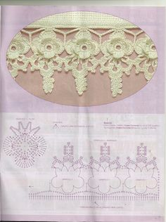 crochet edging -Many edgings and other patterns