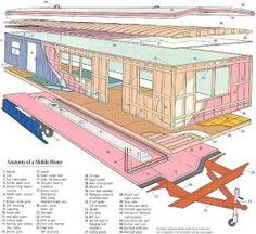 double wide mobile home electrical wiring diagram diagram mobile rh pinterest com mobile home wiring diagram mobile home wiring diagram