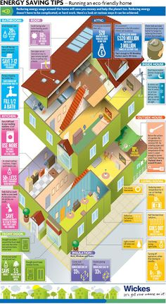 Energy-saving tips for your home
