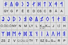 hungarian runes Old Hungarian Alphabet Runic Writing, Learning Tips, Pretty Writing, Runic Alphabet, Pagan Symbols, Rainy Day Crafts, Dysgraphia, Austro Hungarian, Practical Magic