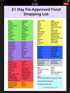 Shopping list 21 day fix