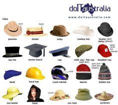 tipi diversi di cappello ...