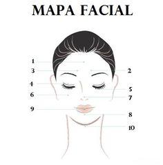 Mapa facial: lo que el rostro dice sobre tu salud