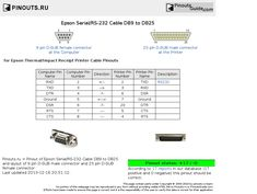rj12 to rj45 wiring diagram new with t1 pinout wiring diagram the  originals, draad,
