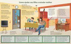 Ajudar o seu filho a estudar melhor: condições, momentos e rotinas.