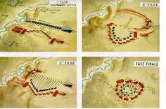 Fases de la Batalla de Cannas. Guerras Púnicas.