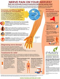 At PMIR, your painful nerve symptoms can be managed, and we have pain management specialists and a neurologist on staff to help you achieve relief. pain management Best Ways To Reverse Neuropathy Peripheral Neuropathy, Symptoms Of Neuropathy, Chronic Fatigue, Chronic Pain, Chronic Illness, Fibromyalgia Pain, Nerve Damage Treatment, Nerve Damage In Leg, Physical Therapy