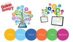 Looking for a digital marketing services in gurgaon that can truly make a difference to your business? We differentiate ourselves with our unique ability to successfuly. Contact us for on 7859907204. For more details go through the website: http://www.search2seo.com/seo-services.html