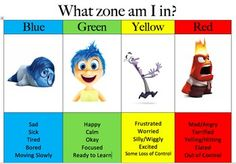 """A feelings chart with the characters of Inside Out, has an additional """"tool box"""" of sensory options to help students regulate! Print, Laminate, done! Inside Out Emotions, Inside Out Characters, Emotions Activities, Therapy Activities, Autism Activities, Colors And Emotions, Feelings And Emotions, Social Emotional Learning, Social Skills"""