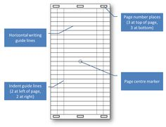 Download free Midori Traveler's Notebook writing guides