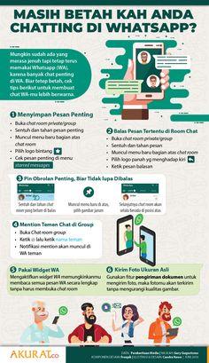 Tips Penggunaan Whatsapp