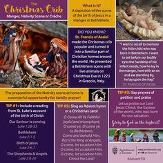 The Christmas Crib (Manger, Nativity Scene, Creche) #Advent #AdventTO…