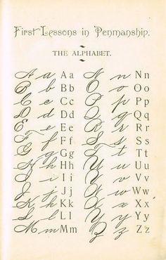 A Victorian penmanship chart (ca. 1880?).
