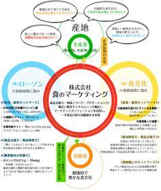 graph_activity_d02