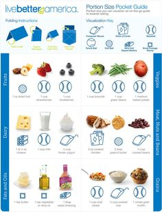 Portion size pocket guide - because having flat abs isn't just about crunches.