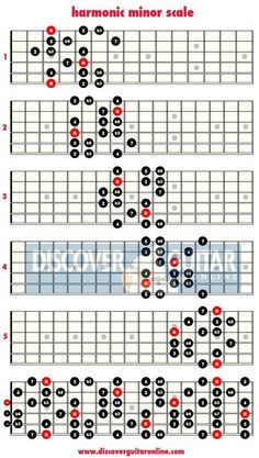 harmonic minor scale: 5 patterns Discover Guitar Online, Learn to Play Guitar Learn Guitar Scales, Guitar Scales Charts, Guitar Chords And Scales, Music Chords, Guitar Chord Chart, Guitar Tabs, Music Theory Guitar, Jazz Guitar, Music Guitar