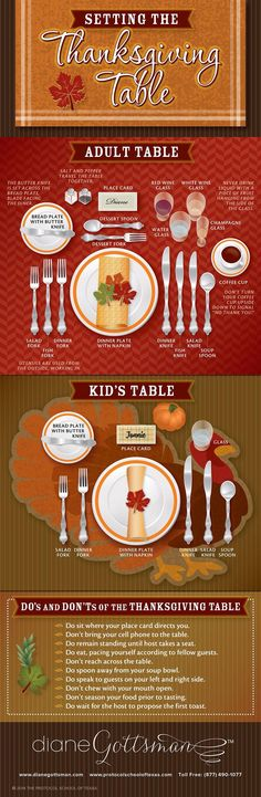 Thanksgiving | Place Setting Guide | for both Adults and Children.  Great info!