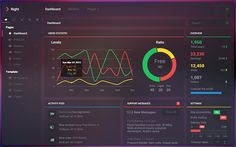 Right - Responsive Admin Template