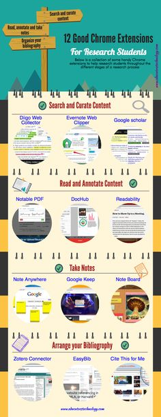An Interesting Infographic Featuring 12 Good Chrome Extensions...