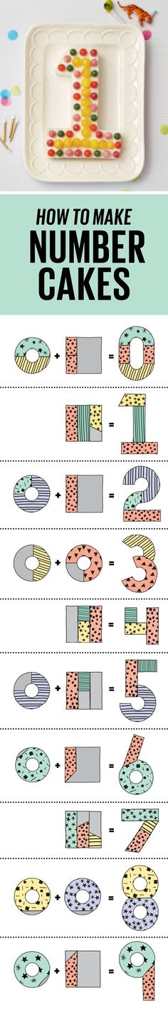 FREE easy printable for making number cakes