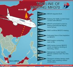 Timeline of the disappearance of Malaysia Airlines flight MH370 http://www.themalaymailonline.com/malaysia/article/mh370-disappearance-over-water-may-hamper-search