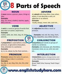 8 Parts of Speech in English, Definitions and Examples learning GO is part of Learn english grammar - 8 Parts of Speech in English, Definitions and Examples English Grammar Tenses, Teaching English Grammar, English Grammar Worksheets, English Verbs, English Writing Skills, Grammar And Vocabulary, English Vocabulary Words, English Phrases, Learn English Words