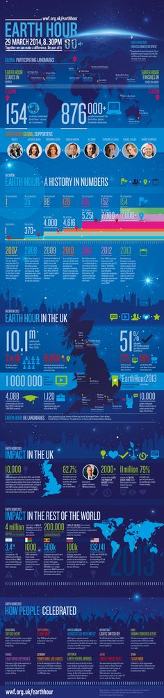 Earth Hour is the world's biggest celebration for our amazing planet, hundreds of millions of people from across the world come together in ...