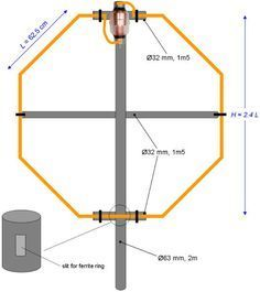 80-20m Magnetic Loop Antenna by Frank N4SPP