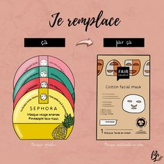 astuces, tips, conseils, naturel, Sephora, Pores, Face Peel Mask, Tips, Makeup